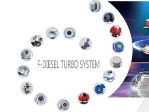 ABB TPS52 Marine Turbocharger